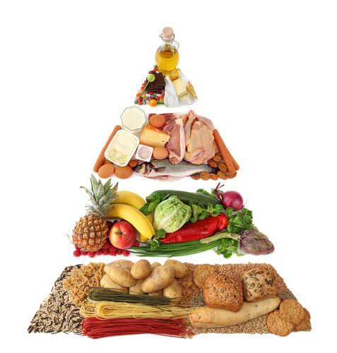 pirámide nutricional, nutrición