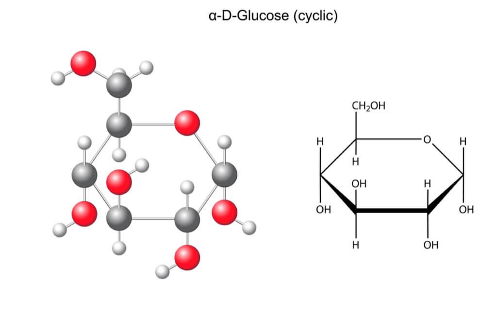 Fórmula de la glucosa.